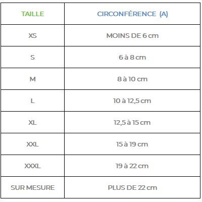 images prise de mesures fiches produits Attelle rigide pour carpe